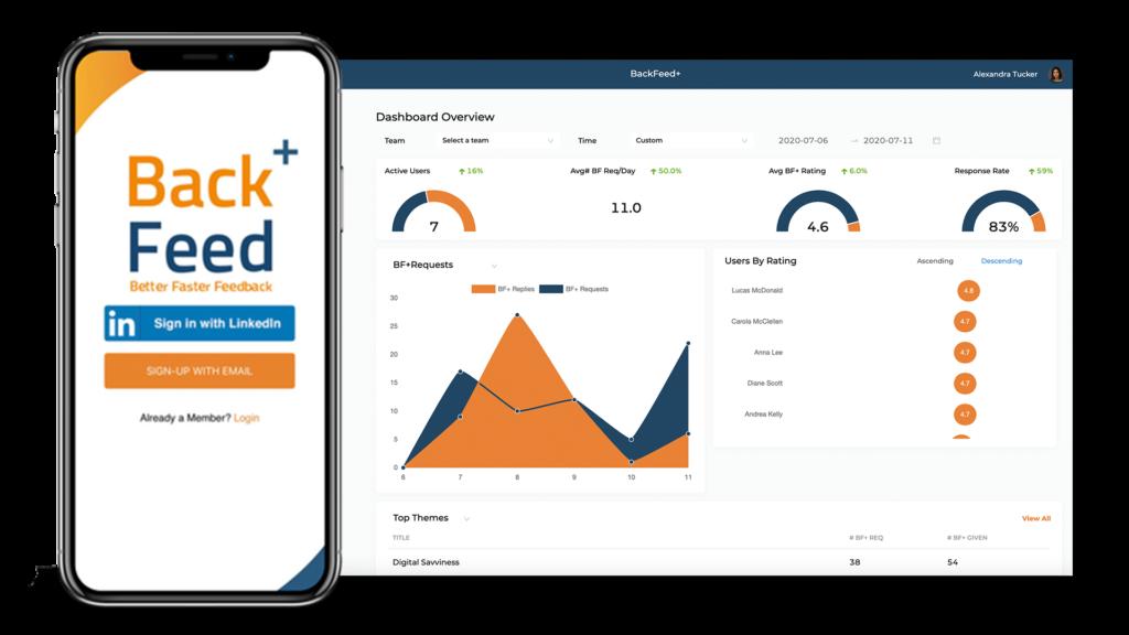backfeed-app-employee-review-platform-dashboard